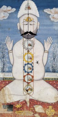 Yoga Yogin_with_six_chakras,_India,_Punjab_Hills,_Kangra,_late_18th_century
